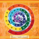 Богиня в каждой женщине. Женская трансформационная игра,метафорические ассоциативные карты,купить МАК онлайн,МАК