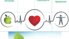 Техника «Картина здорового образа жизни» Рябченко Марины и Бывшевой Лады