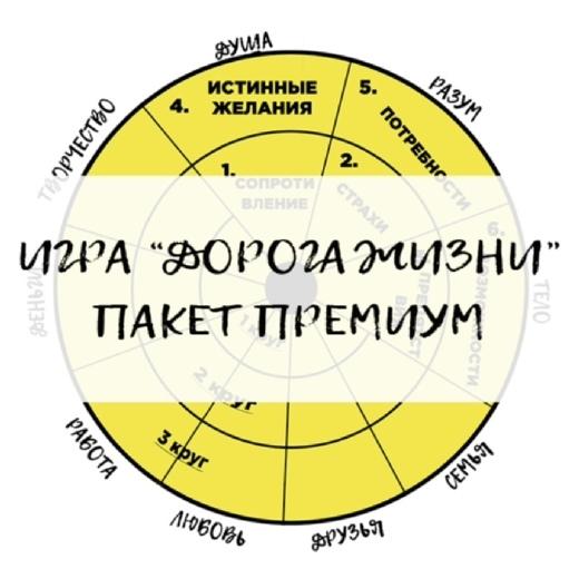Дорога жизни_премиум, Макомания, психологическая игра, метафорические карты, интернет-магазин мак, купить мак
