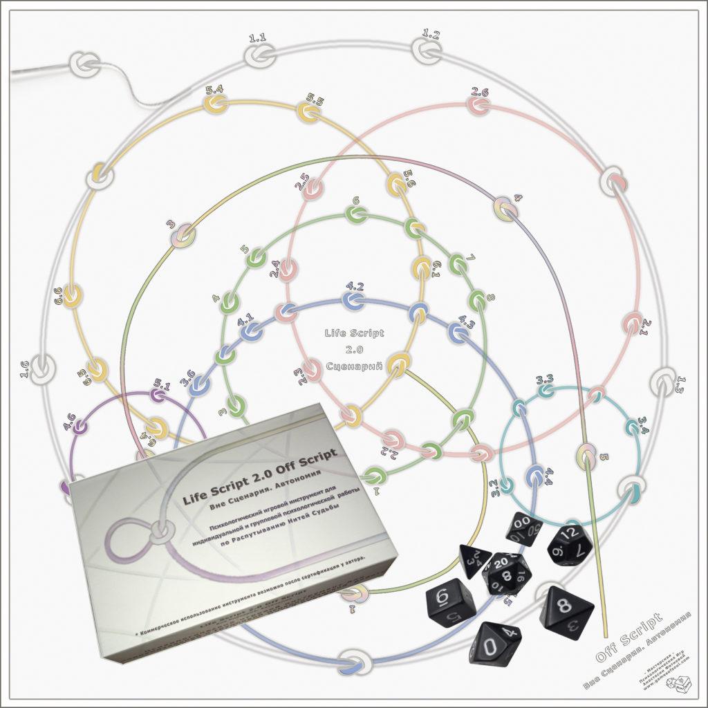 Сценарий 2.0, Макомания, настольная игра, психологическая игра, метафорические карты, интернет-магазин МАК, купить МАК